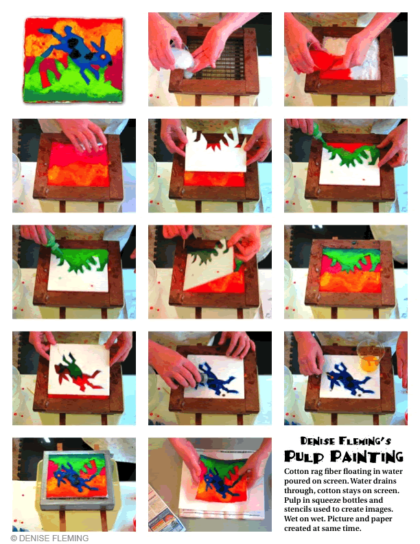 Poster with photos for each step of pulp painting